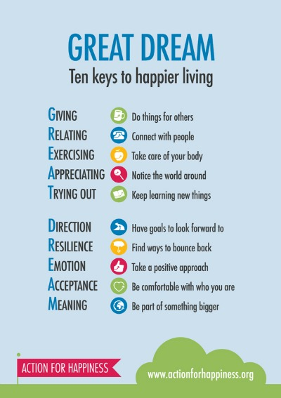 Action for happiness 10 key steps to happiness infographic.