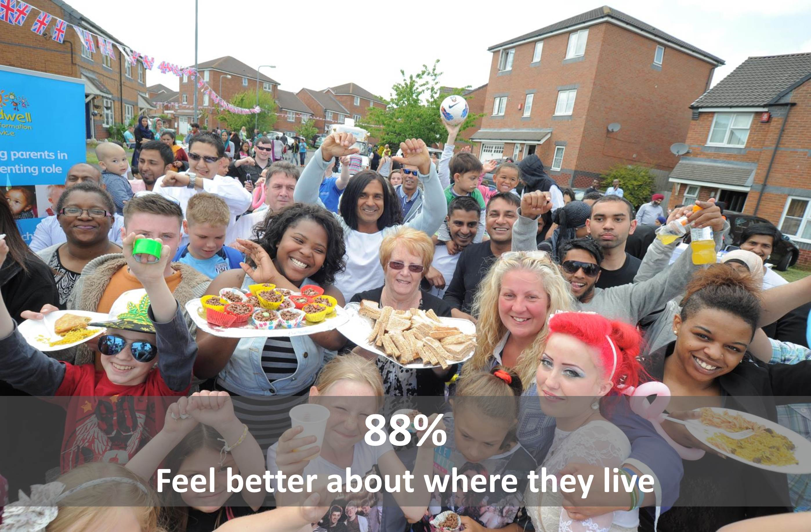 88% of people taking part feel better about where they live