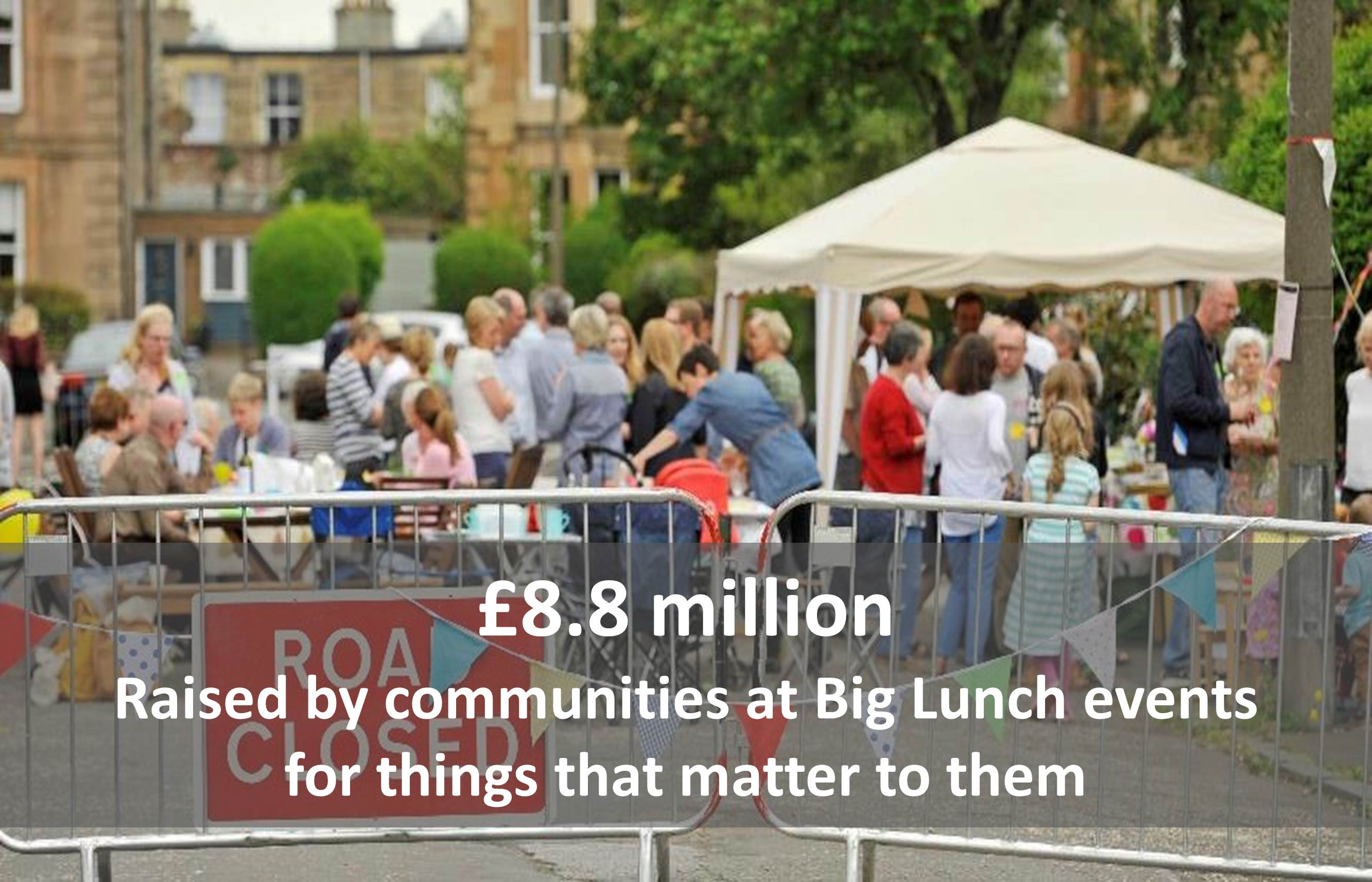 £8.8 million was raised at The Big Lunch in 2016, with over 90% of the money raised going to local causes