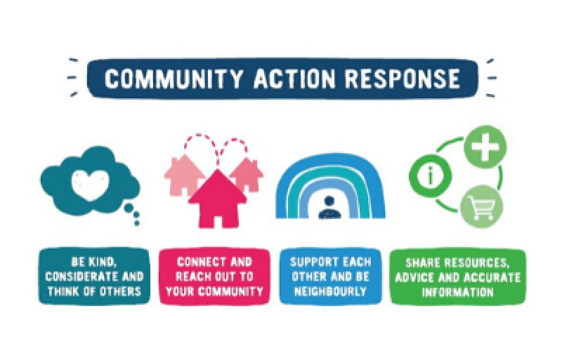 Community Action Response image