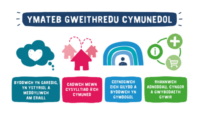 CAR graphic welsh