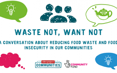 Graphic showing Waste Not Want Not